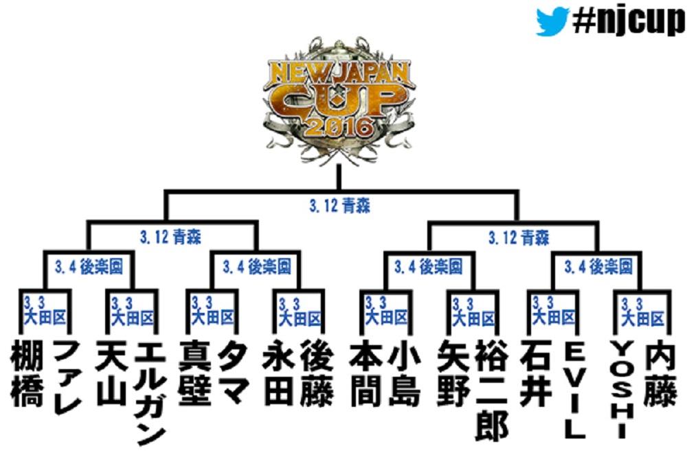 NJPW NJ Cup 2016 Tabellone