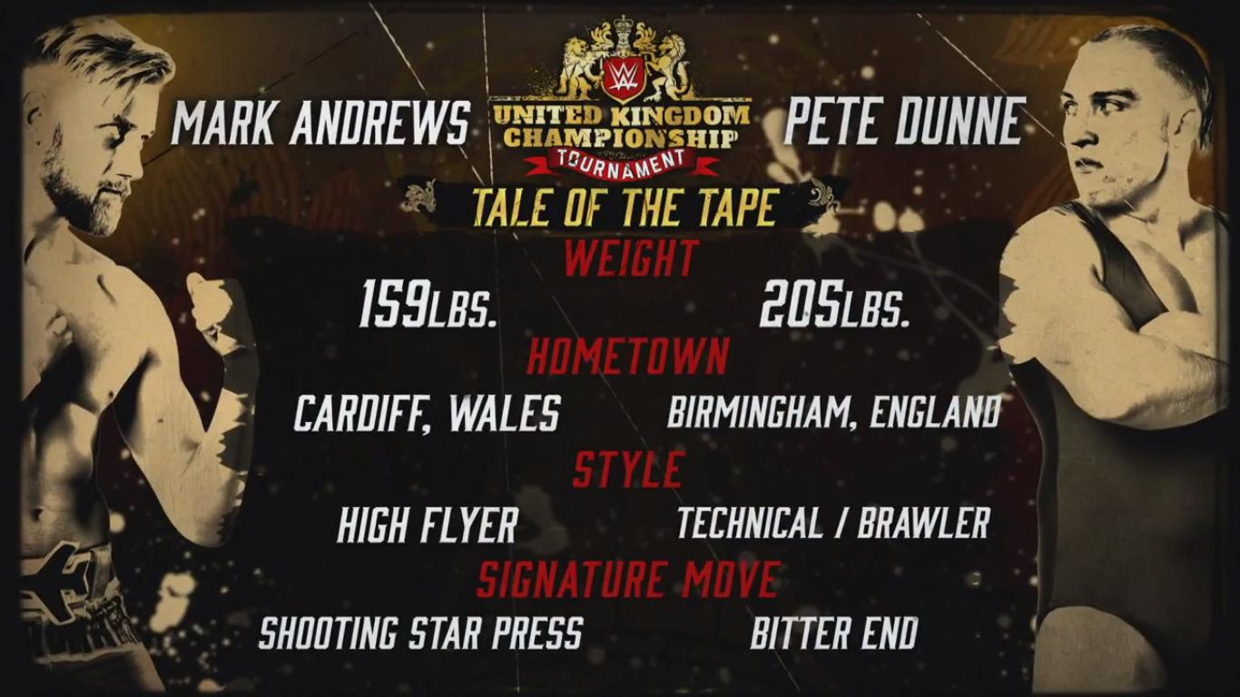 Mark Andrews vs Pete Dunne