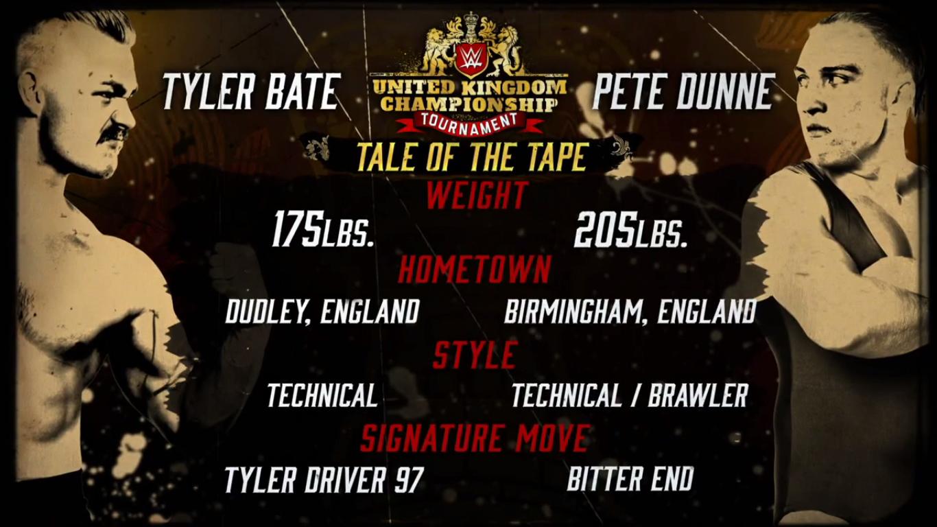 Tyler Bate vs. Pete Dunne